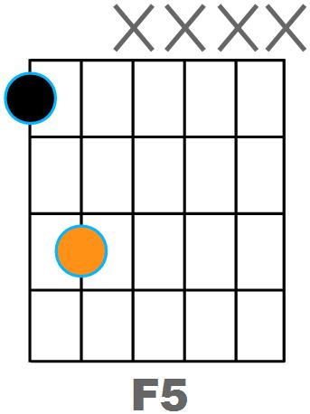 Diagramme de F5