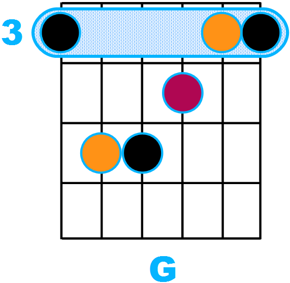 diagramme G majeur en barré