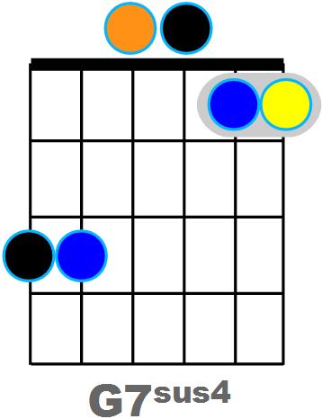 Diagramme G7sus4