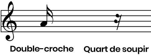Solfège - Double-croche et quart de soupir