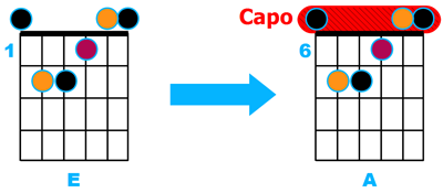 exemple-capo-case-6-400.png