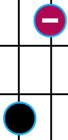 Intervalle tierce mineure sur deux cordes adjacentes