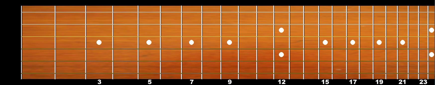 manche de guitare sans notes prépositionnées à mettre en couleur