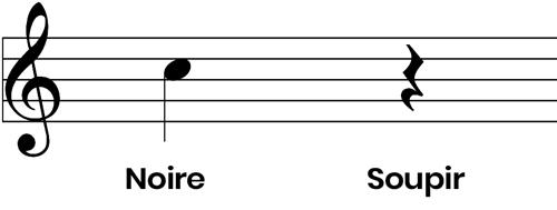 Solfège - Noire et soupir