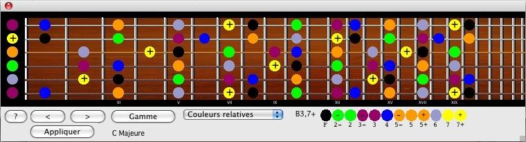 Le manche de guitare en couleur dans Harmony Assistant