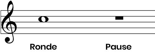 Solfège - Ronde et pause