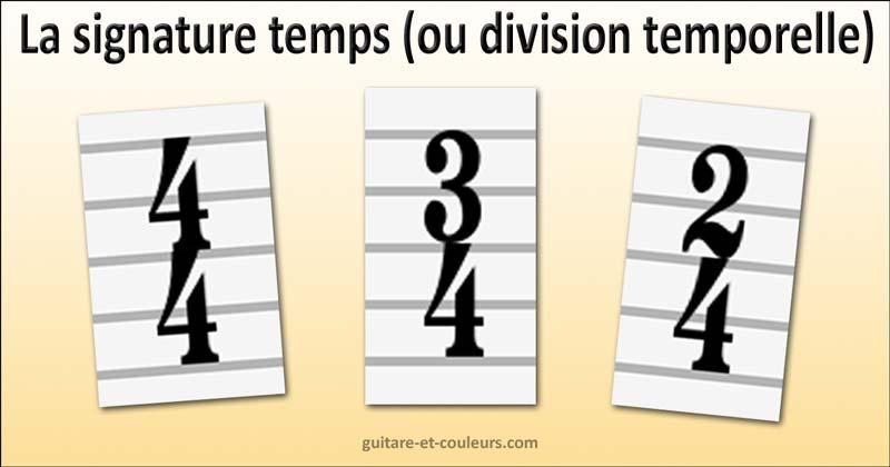 La signature temps (ou division temporelle)