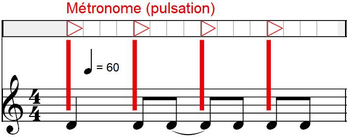 Les bases indispensables pour comprendre les RYTHMIQUES à la guitare - La pulsation