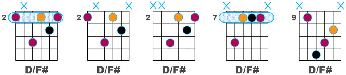 Variantes de D/F# - Exemple 1