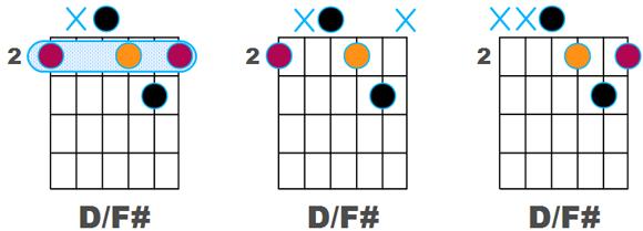 D/F# autres variantes