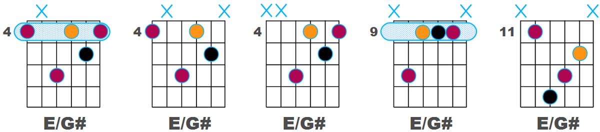 Variantes de E/G#